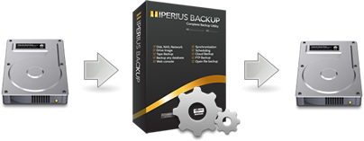 Iperius Backup - Disk imaging backup software